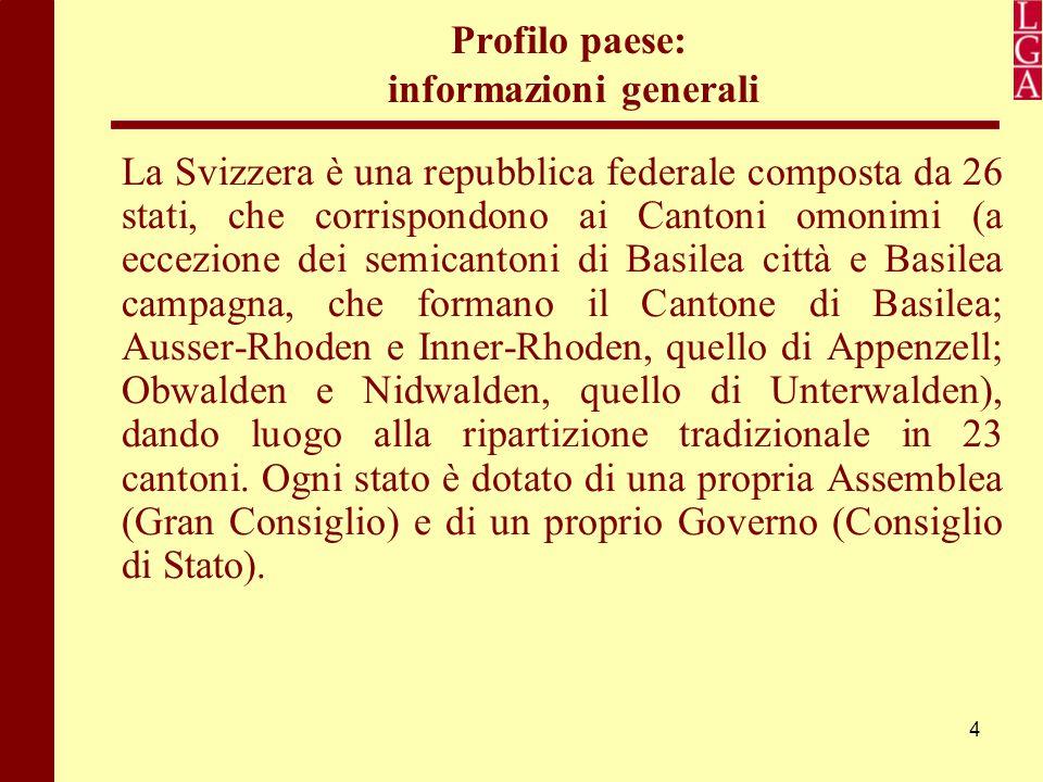 4 Profilo paese: informazioni generali La Svizzera è una repubblica federale composta da 26 stati, che corrispondono ai Cantoni omonimi (a eccezione d