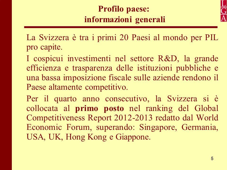 5 Profilo paese: informazioni generali La Svizzera è tra i primi 20 Paesi al mondo per PIL pro capite. I cospicui investimenti nel settore R&D, la gra