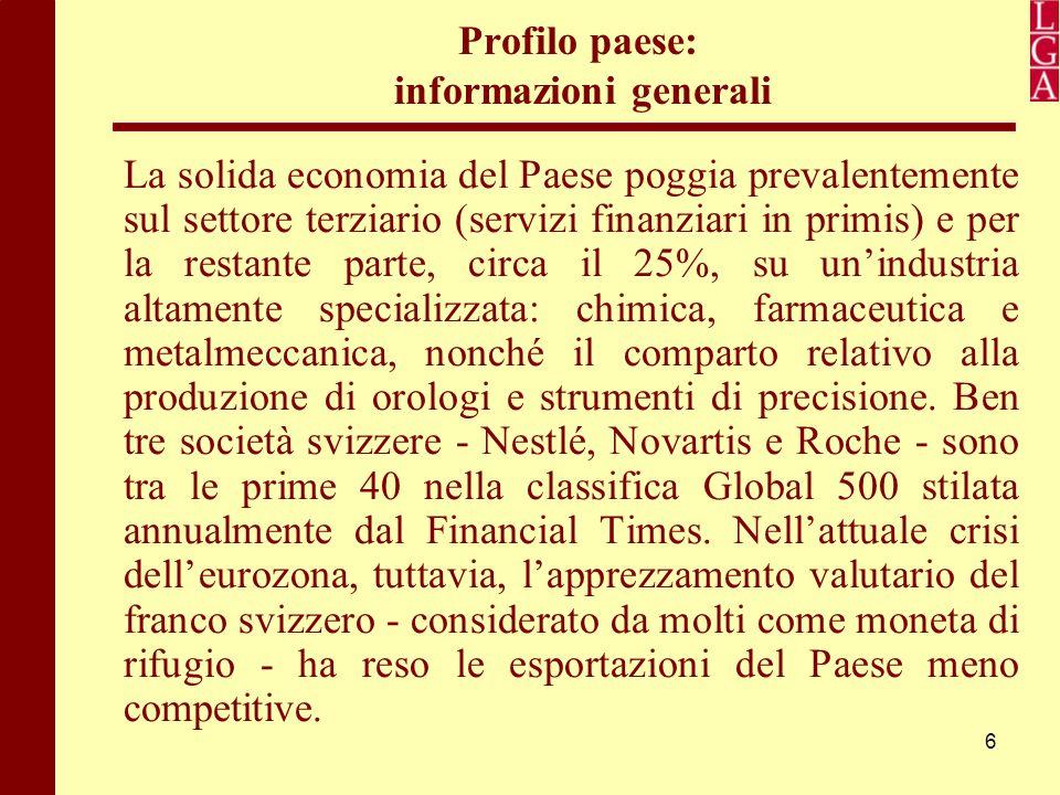 6 Profilo paese: informazioni generali La solida economia del Paese poggia prevalentemente sul settore terziario (servizi finanziari in primis) e per