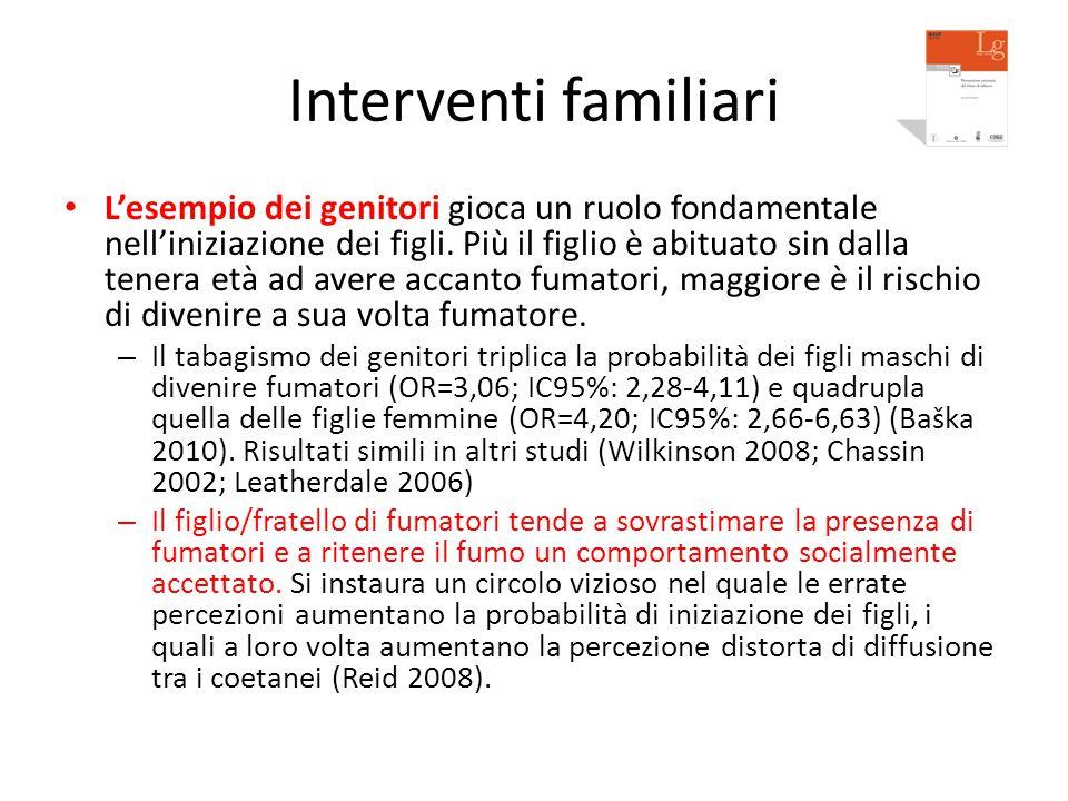 Interventi familiari L'esempio dei genitori gioca un ruolo fondamentale nell'iniziazione dei figli. Più il figlio è abituato sin dalla tenera età ad a