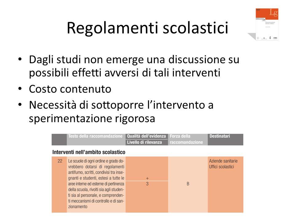 Regolamenti scolastici Dagli studi non emerge una discussione su possibili effetti avversi di tali interventi Costo contenuto Necessità di sottoporre