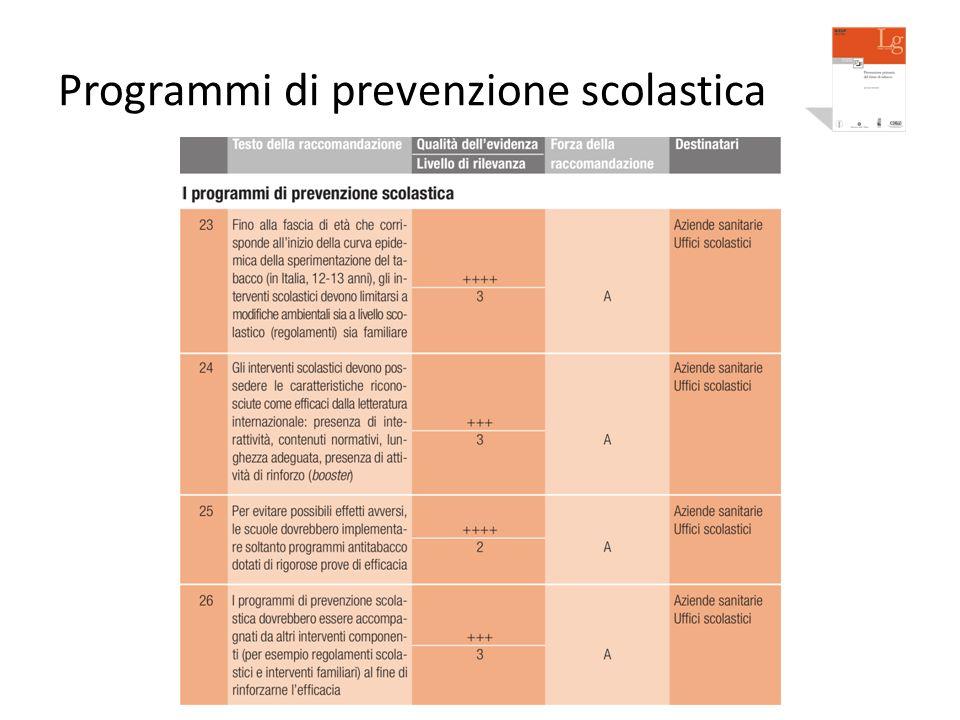 Programmi di prevenzione scolastica
