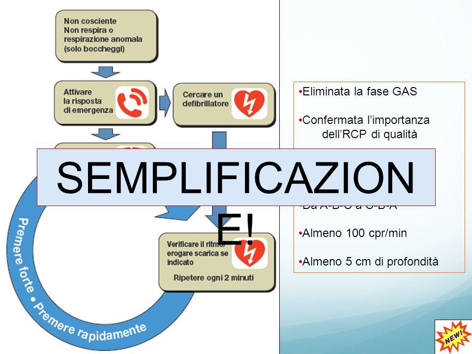 Eliminata la fase GAS Confermata l'importanza dell'RCP di qualità Enfatizzata l'importanza delle compressioni Da A-B-C a C-B-A Almeno 100 cpr/min Alme