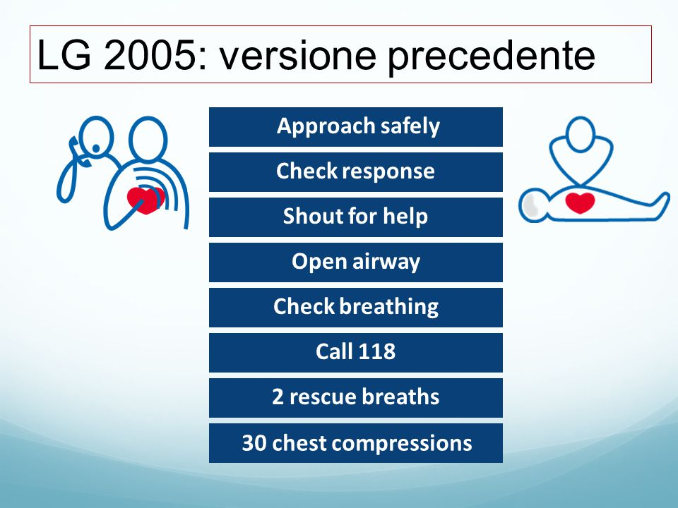 Approach safely Check response Shout for help Open airway Check breathing Call 118 30 chest compressions 2 rescue breaths LG 2005: versione precedente