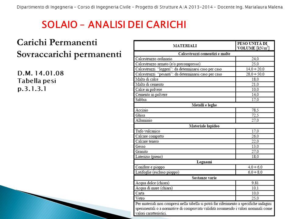 Dipartimento di Ingegneria - Corso di Ingegneria Civile – Progetto di Strutture A/A 2013-2014 – Docente Ing. Marialaura Malena SOLAIO – ANALISI DEI CA