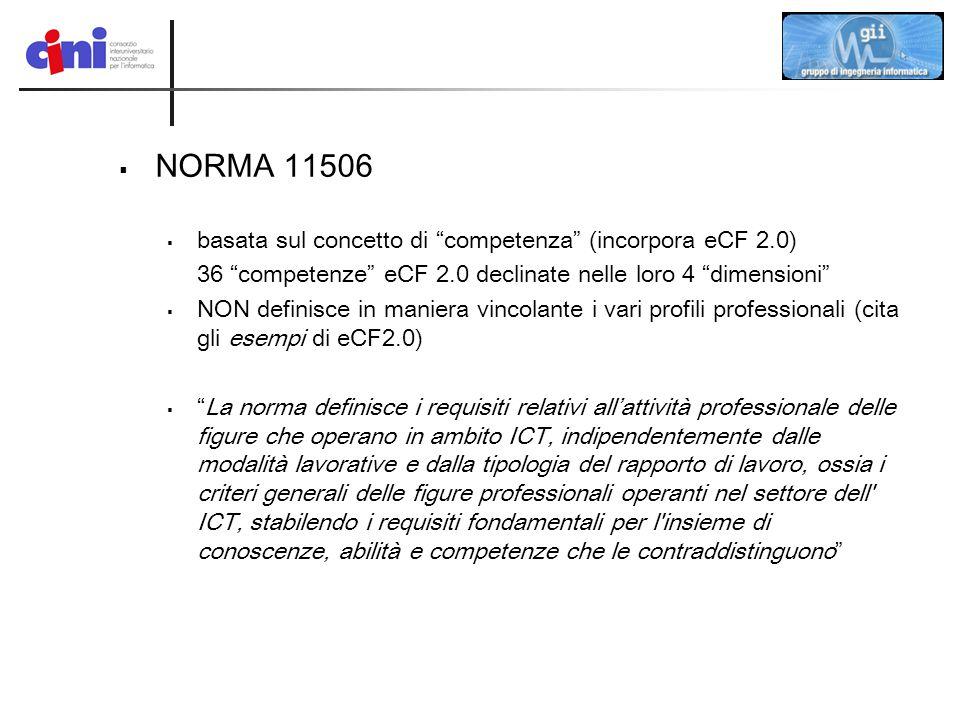 """ NORMA 11506  basata sul concetto di """"competenza"""" (incorpora eCF 2.0) 36 """"competenze"""" eCF 2.0 declinate nelle loro 4 """"dimensioni""""  NON definisce in"""