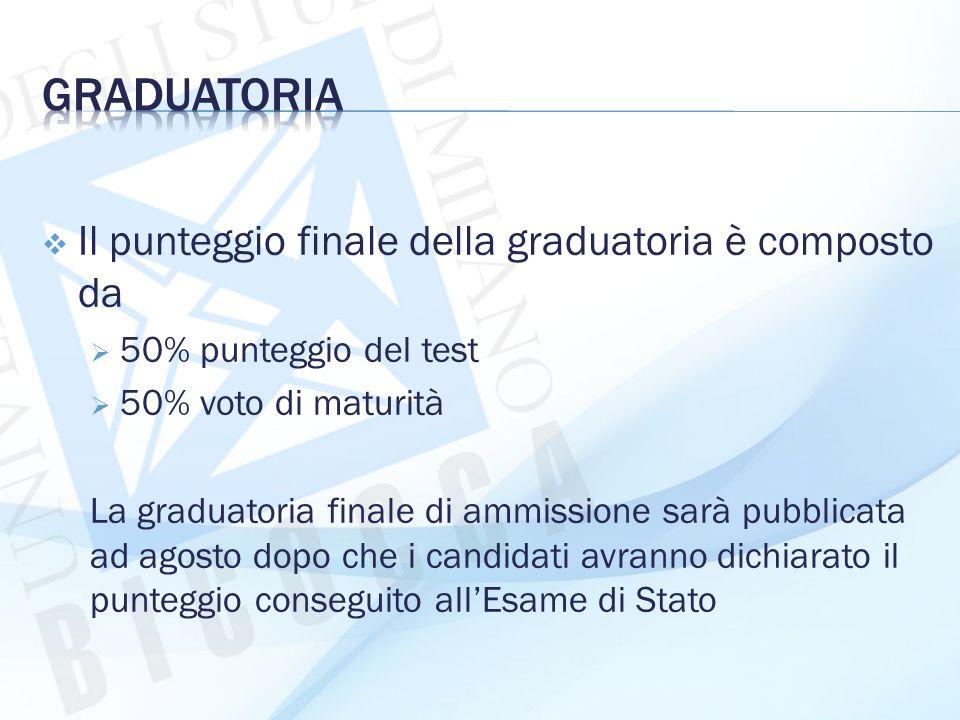  Il punteggio finale della graduatoria è composto da  50% punteggio del test  50% voto di maturità La graduatoria finale di ammissione sarà pubblic