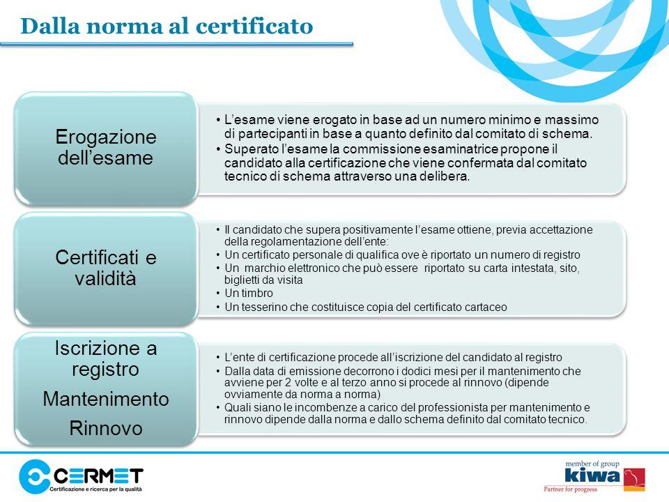 L'esame viene erogato in base ad un numero minimo e massimo di partecipanti in base a quanto definito dal comitato di schema.