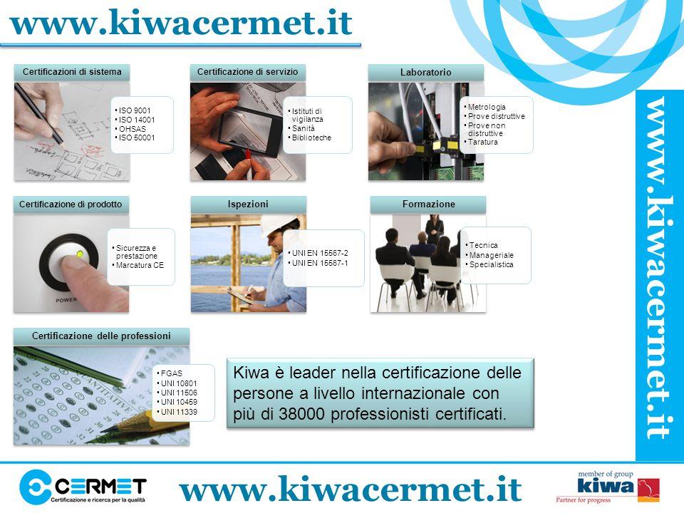www.kiwacermet.it ISO 9001 ISO 14001 OHSAS ISO 50001 Certificazioni di sistema Istituti di vigilanza Sanità Biblioteche Certificazione di servizio Metrologia Prove distruttive Prove non distruttive Taratura Laboratorio Sicurezza e prestazione Marcatura CE Certificazione di prodotto IspezioniFormazione Certificazione delle professioni UNI EN 15567-2 UNI EN 15567-1 FGAS UNI 10801 UNI 11506 UNI 10459 UNI 11339 Tecnica Manageriale Specialistica www.kiwacermet.it Kiwa è leader nella certificazione delle persone a livello internazionale con più di 38000 professionisti certificati.