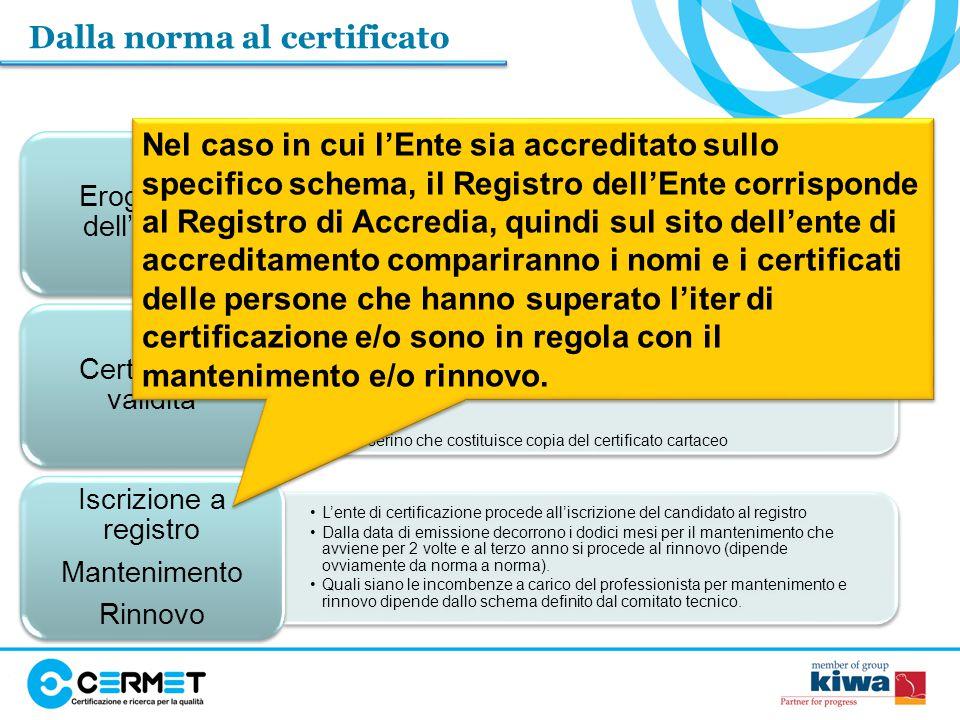 Dalla norma al certificato L'esame viene erogato in base ad un numero minimo e massimo di partecipanti in base a quanto definito dal comitato di schema.