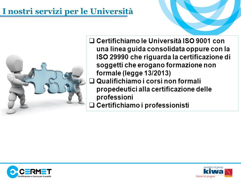 I nostri servizi per le Università  Certifichiamo le Università ISO 9001 con una linea guida consolidata oppure con la ISO 29990 che riguarda la certificazione di soggetti che erogano formazione non formale (legge 13/2013)  Qualifichiamo i corsi non formali propedeutici alla certificazione delle professioni  Certifichiamo i professionisti