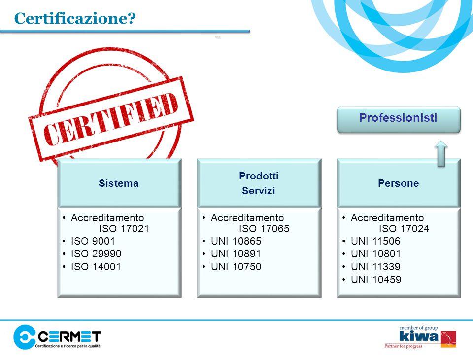 In base a quanto definito dalla norma o schema proprietario ed in base a quando deliberato dal comitato di schema può essere necessario il riconoscimento di un corso propedeutico all'esame.