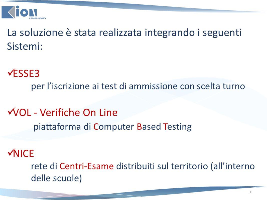 4 ESSE 4 Iscrizione al Test Risultati Test Domande Test