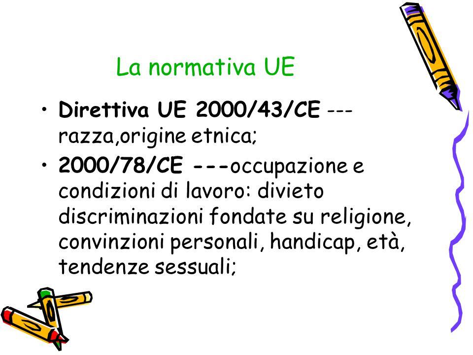 La normativa UE Direttiva UE 2000/43/CE --- razza,origine etnica; 2000/78/CE ---occupazione e condizioni di lavoro: divieto discriminazioni fondate su
