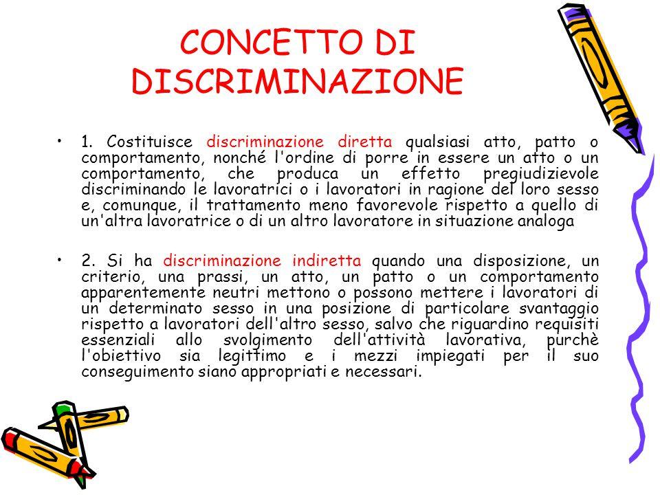 CONCETTO DI DISCRIMINAZIONE 1. Costituisce discriminazione diretta qualsiasi atto, patto o comportamento, nonché l'ordine di porre in essere un atto o