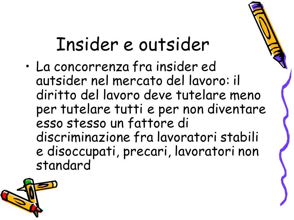 Insider e outsider La concorrenza fra insider ed autsider nel mercato del lavoro: il diritto del lavoro deve tutelare meno per tutelare tutti e per no