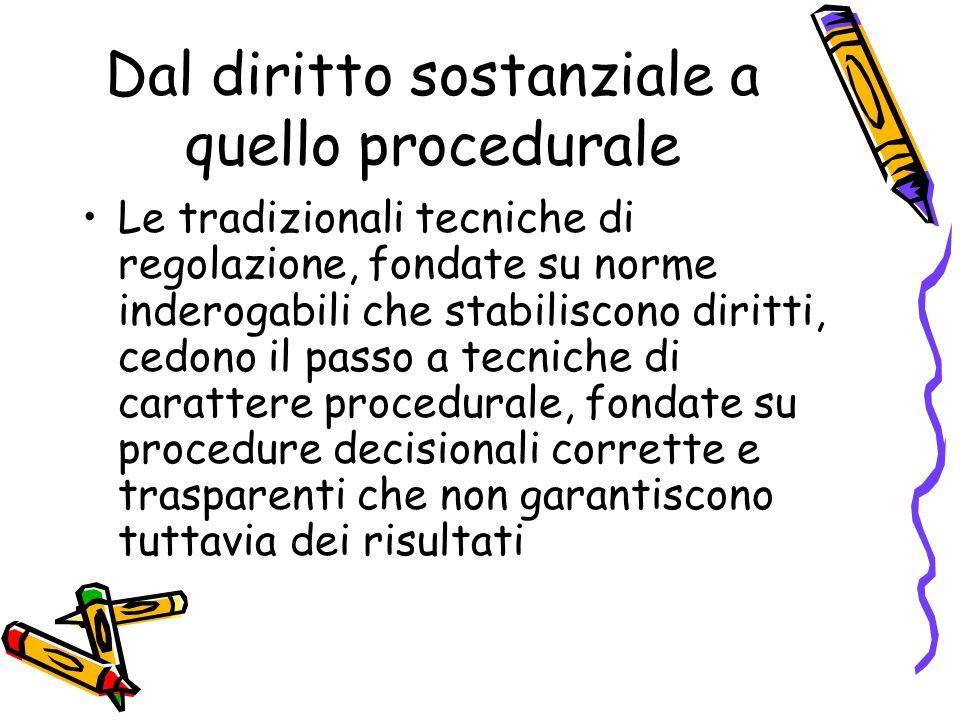 Indipendenza della Consigliera nazionale negata dal TAR La Consigliera di Parità si appella al TAR Lazio contro la decisione di revoca.