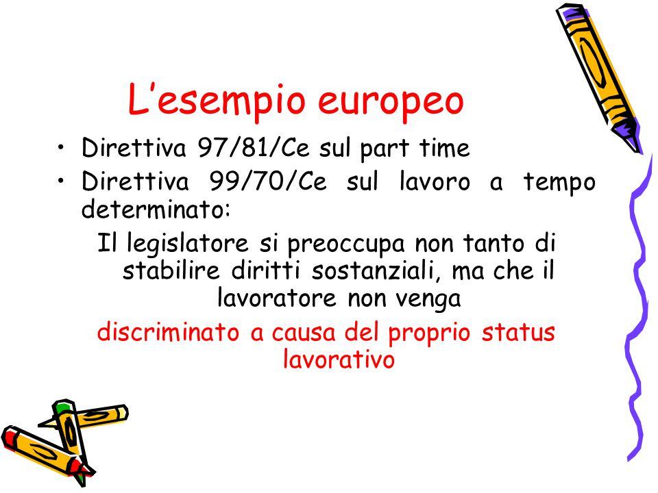 L'esempio europeo Direttiva 97/81/Ce sul part time Direttiva 99/70/Ce sul lavoro a tempo determinato: Il legislatore si preoccupa non tanto di stabili