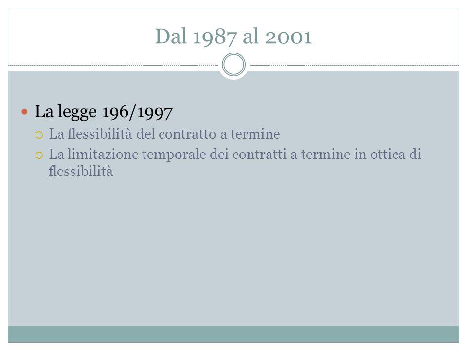 Codice civile: contratto speciale L.230/1962: le ipotesi tassative  Il disfavore nei confronti del contratto a termine Le leggi degli anni '70  La «