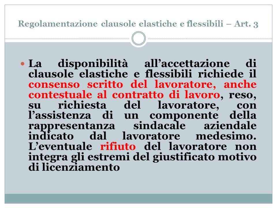 Regolamentazione clausole elastiche e flessibili – Art. 3 L'esercizio da parte del datore di lavoro del potere di variare in aumento la durata della p