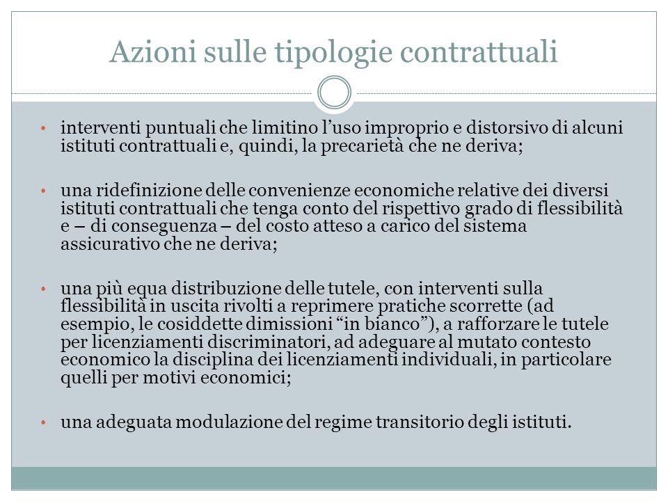 RIFORMA FORNERO TIPOLOGIE CONTRATTUALI Obiettivi Una prima area di intervento riguarda gli istituti contrattuali esistenti. L'azione mira a preservarn