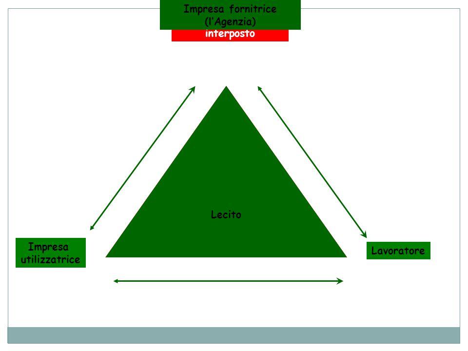 Il contratto di somministrazione di lavoro può essere concluso da ogni soggetto, denominato utilizzatore, che si rivolga ad altro soggetto, denominato