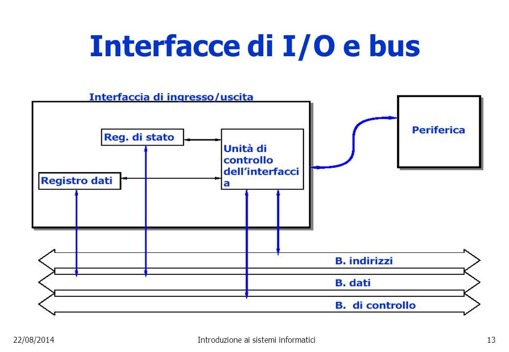22/08/2014Introduzione ai sistemi informatici13 Interfacce di I/O e bus
