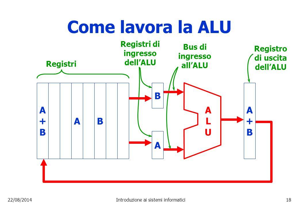 22/08/2014Introduzione ai sistemi informatici18 AB Registri A+BA+B Come lavora la ALU Registri di ingresso dell'ALU Bus di ingresso all'ALU Registro d