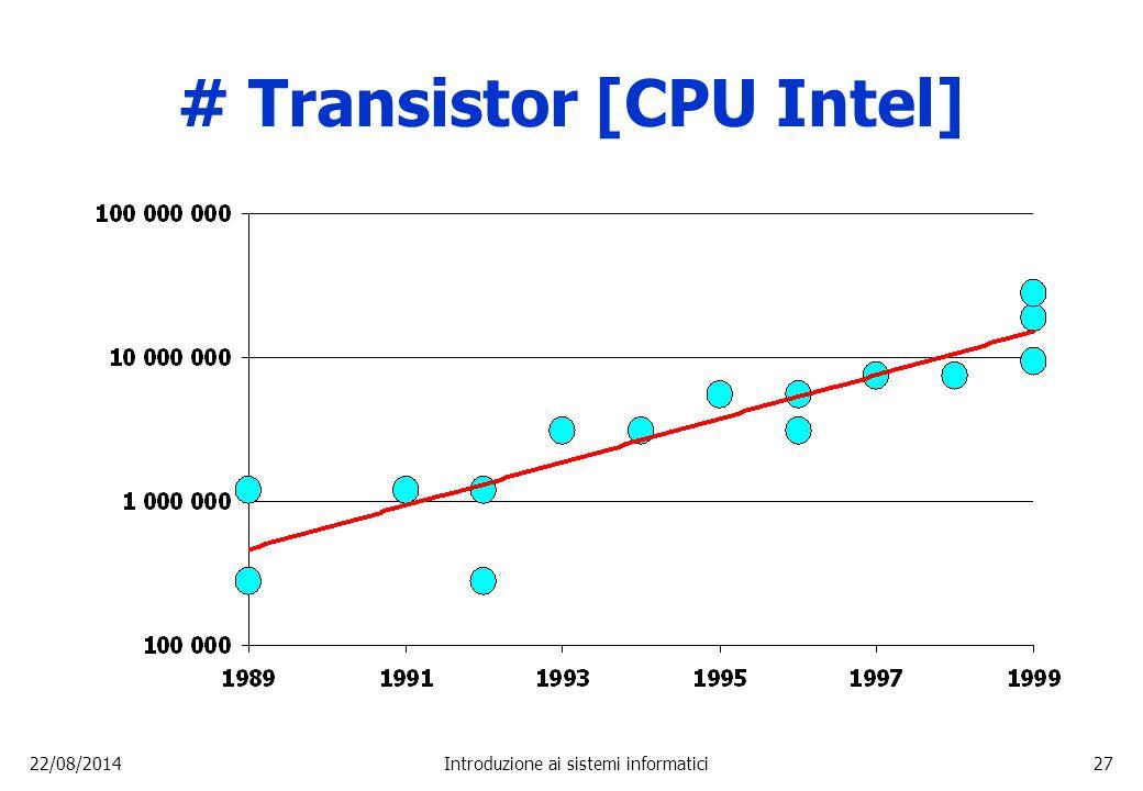 22/08/2014Introduzione ai sistemi informatici27 # Transistor [CPU Intel]