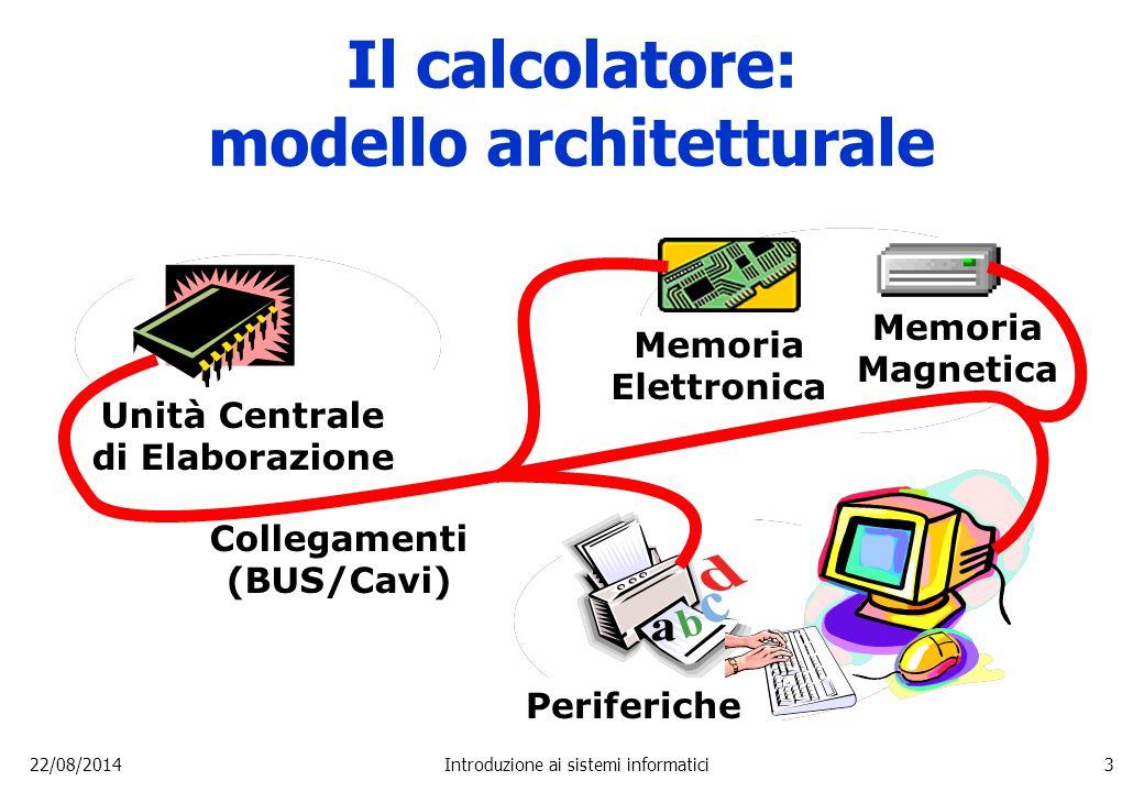22/08/2014Introduzione ai sistemi informatici4 Hardware: architettura  L'architettura dell'hardware di un calcolatore reale è molto complessa  La macchina di Von Neumann è un modello semplificato dei calcolatori moderni Von Neumann progettò, verso il 1945, il primo calcolatore con programmi memorizzabili anziché codificati mediante cavi e interruttori