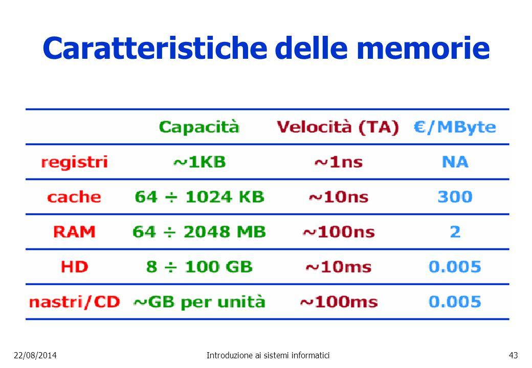 22/08/2014Introduzione ai sistemi informatici43 Caratteristiche delle memorie