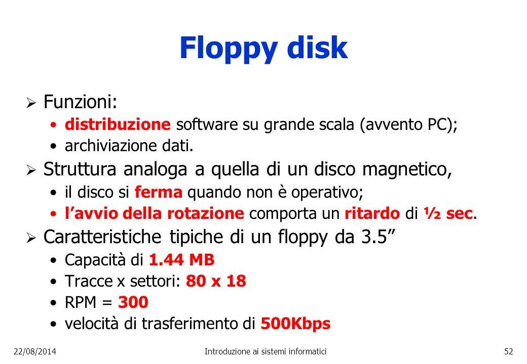 22/08/2014Introduzione ai sistemi informatici52 Floppy disk  Funzioni: distribuzione software su grande scala (avvento PC); archiviazione dati.  Str