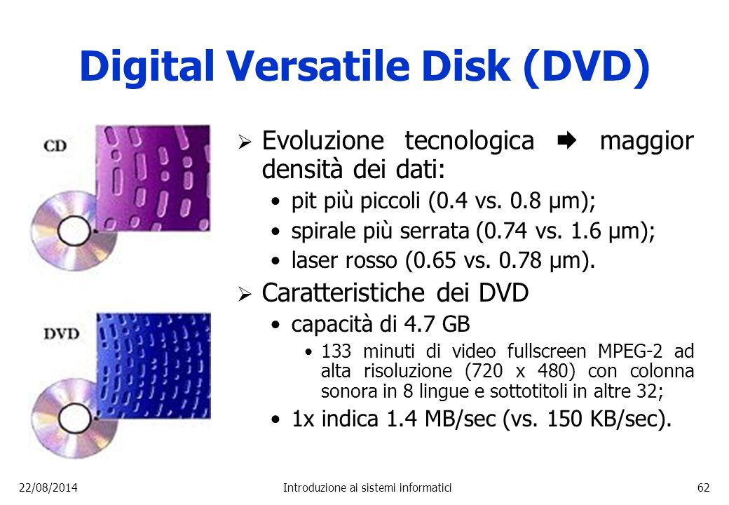 22/08/2014Introduzione ai sistemi informatici62 Digital Versatile Disk (DVD)  Evoluzione tecnologica  maggior densità dei dati: pit più piccoli (0.4