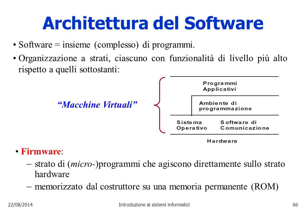 22/08/2014Introduzione ai sistemi informatici66 Software = insieme (complesso) di programmi. Organizzazione a strati, ciascuno con funzionalità di liv