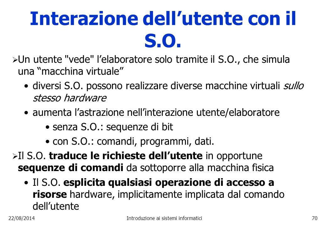 22/08/2014Introduzione ai sistemi informatici70 Interazione dell'utente con il S.O.  Un utente