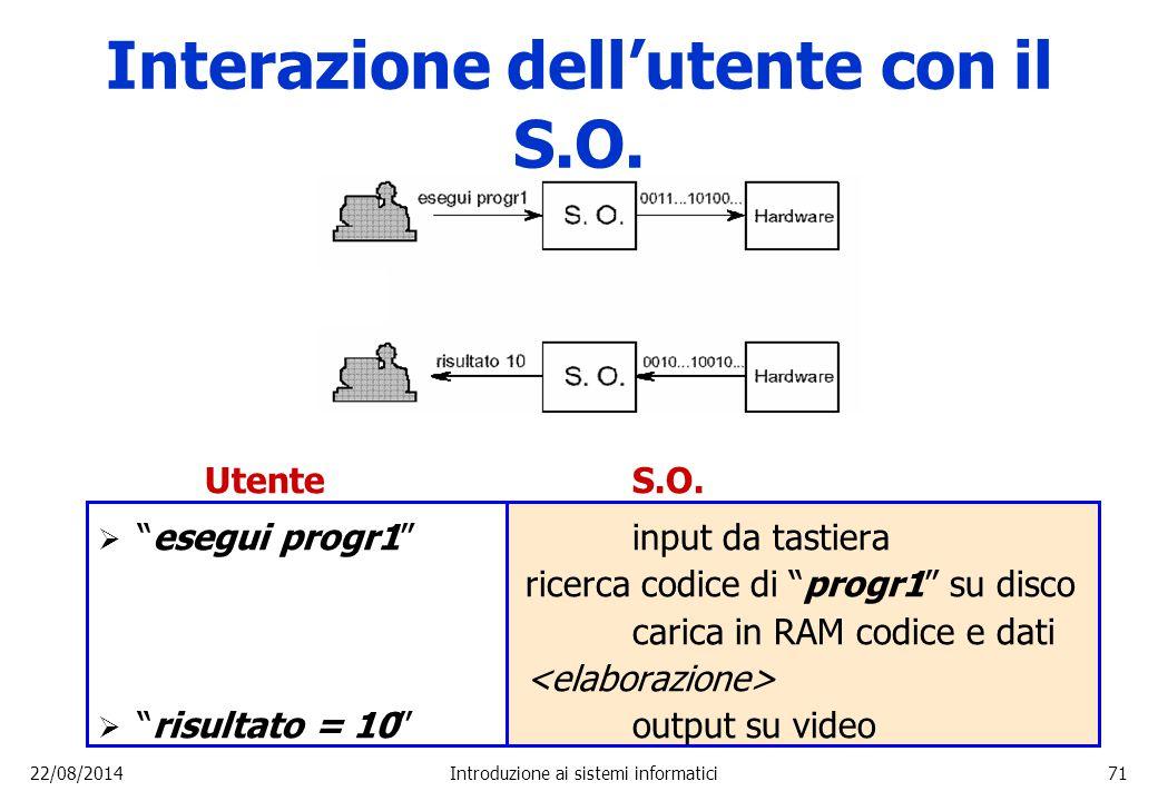 """22/08/2014Introduzione ai sistemi informatici71 Interazione dell'utente con il S.O. Utente S.O.  """"esegui progr1"""" input da tastiera ricerca codice di"""