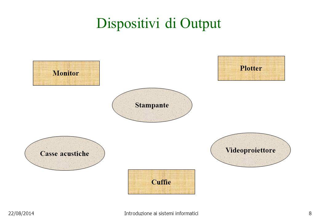 22/08/2014Introduzione ai sistemi informatici69 Classificazione dei S.O.