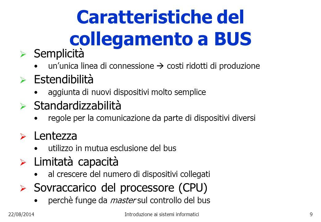 22/08/2014Introduzione ai sistemi informatici9 Caratteristiche del collegamento a BUS  Semplicità un'unica linea di connessione  costi ridotti di pr