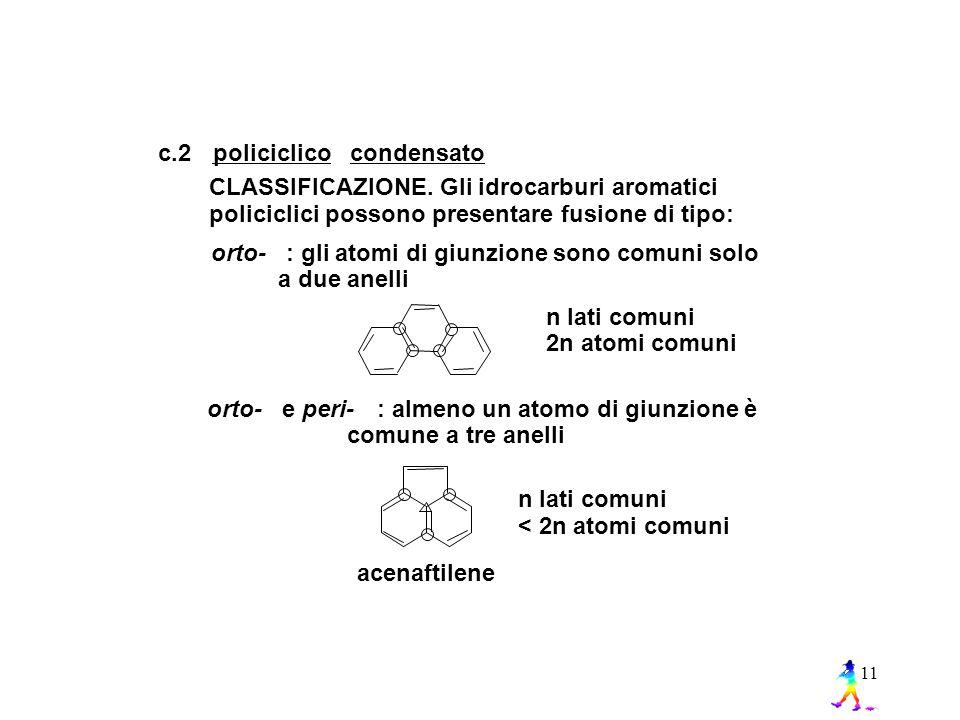 11 c.2policiclico condensato CLASSIFICAZIONE.