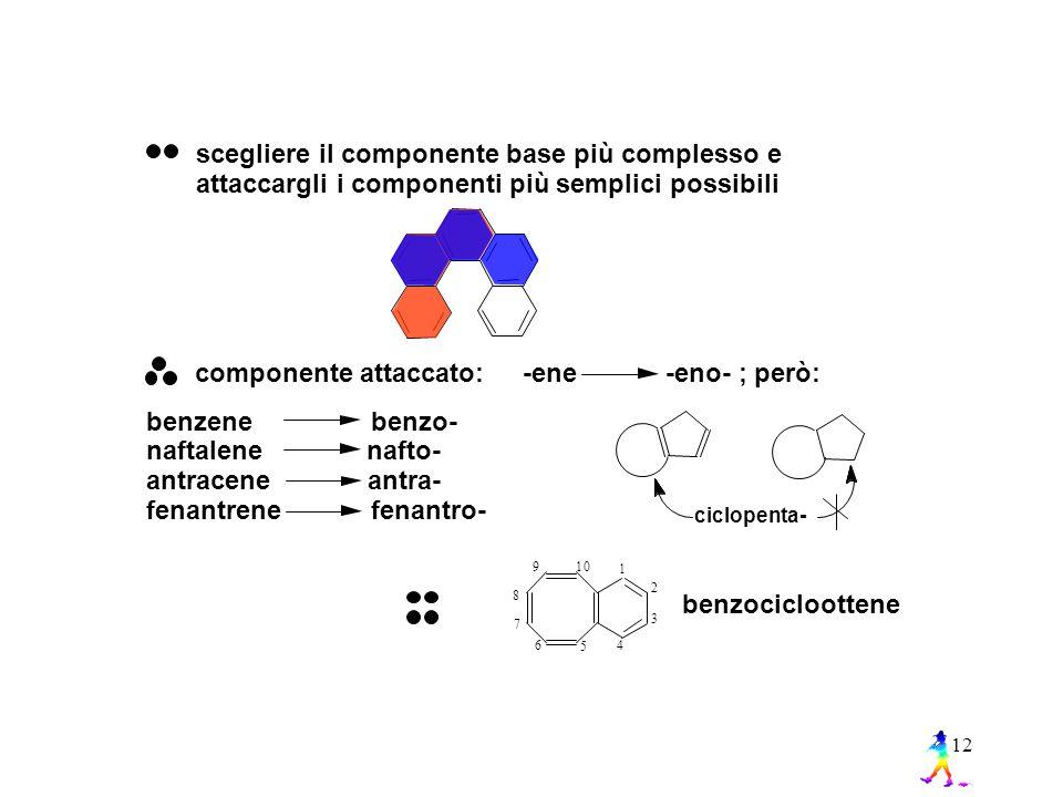 12 scegliere il componente base più complesso e attaccargli i componenti più semplici possibili componente attaccato: -ene -eno- ; però: benzene benzo- naftalene nafto- antracene antra- fenantrene fenantro- ciclopenta- 9 8 7 6 5 4 3 2 1 01 benzocicloottene