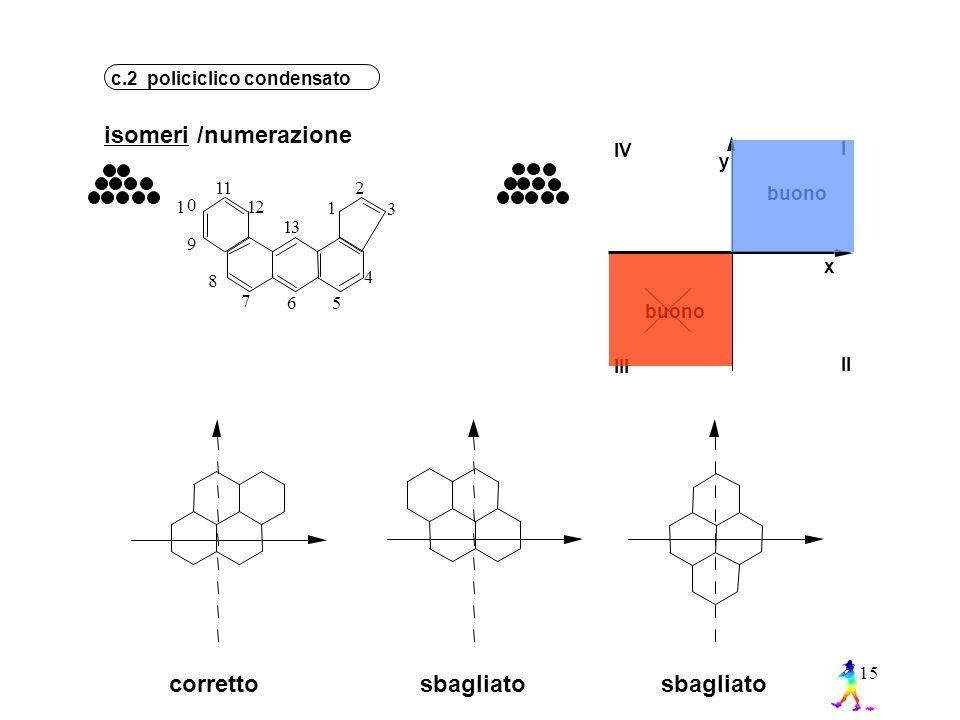 15 9 8 7 65 4 3 2 1 0 1 11 12 13 x y I II IV III buono correttosbagliato c.2 policiclico condensato isomeri/numerazione