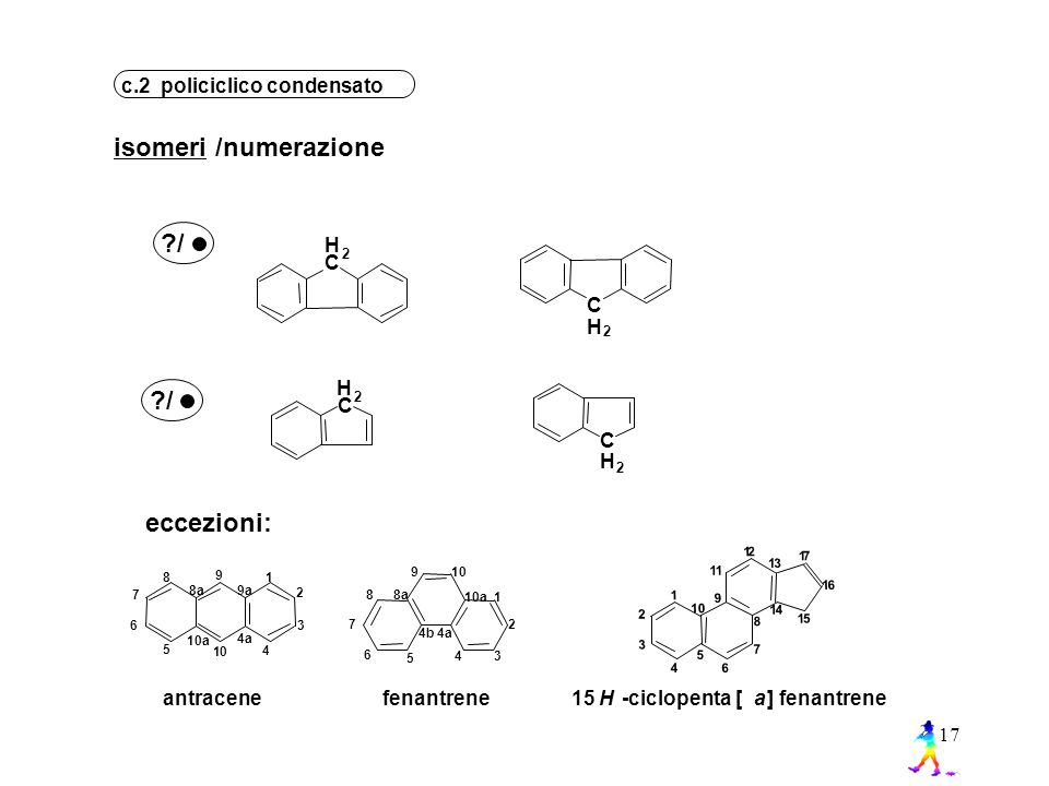 17 c.2 policiclico condensato isomeri/numerazione H 2 C ?/ H 2 C H 2 C H 2 C eccezioni: antracene fenantrene 15H-ciclopenta [a] fenantrene 5 4 6 7 8 3 2 1 9 01 4a 10a 8a9a 1 2 34 5 6 7 8 901 8a 10a 4b 4a 4 5 6 1 2 3 7 8 9 01 11 12 13 14 15 16 17