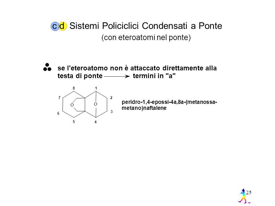25 se l eteroatomo non è attaccato direttamente alla testa di ponte termini in a 8 7 6 5 4 3 2 1 O O peridro-1,4-epossi-4a,8a-(metanossa- metano)naftalene c d Sistemi Policiclici Condensati a Ponte (con eteroatomi nel ponte)