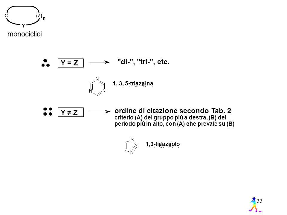 33 Y = Z di- , tri- , etc.N NN 1, 3, 5-triazaina Y ≠ Z ordine di citazione secondo Tab.