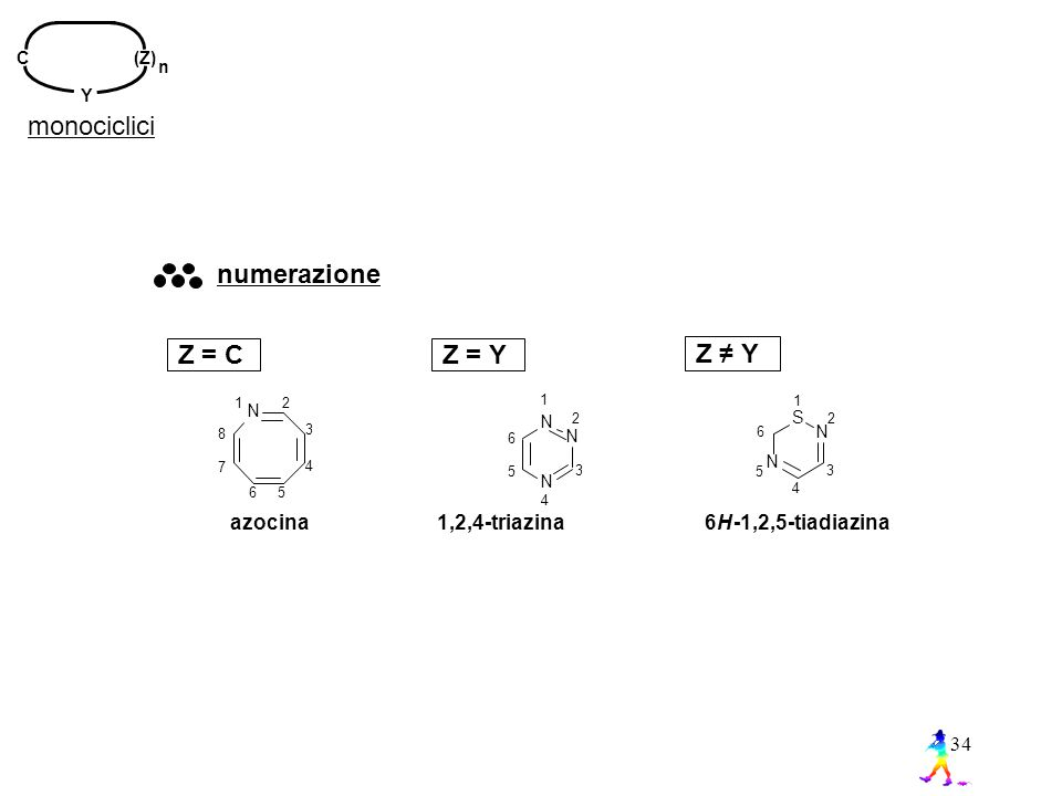 34 Z = C numerazione N 8 7 65 4 3 21 azocina 1,2,4-triazina 6 H -1,2,5-tiadiazina Z = Y 4 N N N 1 2 3 5 6 N N S 1 2 3 4 5 6 Z ≠ Y monociclici n C (Z) Y