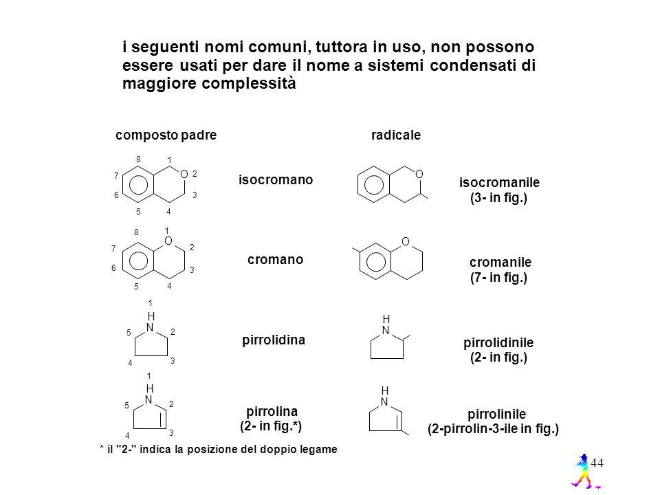 44 i seguenti nomi comuni, tuttora in uso, non possono essere usati per dare il nome a sistemi condensati di maggiore complessità composto padre radicale isocromano cromano pirrolidina isocromanile (3- in fig.) cromanile (7- in fig.) pirrolidinile (2- in fig.) O 1 2 3 45 6 7 8 O O 1 2 3 4 5 6 7 8 O H N 1 2 3 4 5 H N pirrolina (2- in fig.*) pirrolinile (2-pirrolin-3-ile in fig.) H N 1 2 3 4 5 H N * il 2- indica la posizione del doppio legame