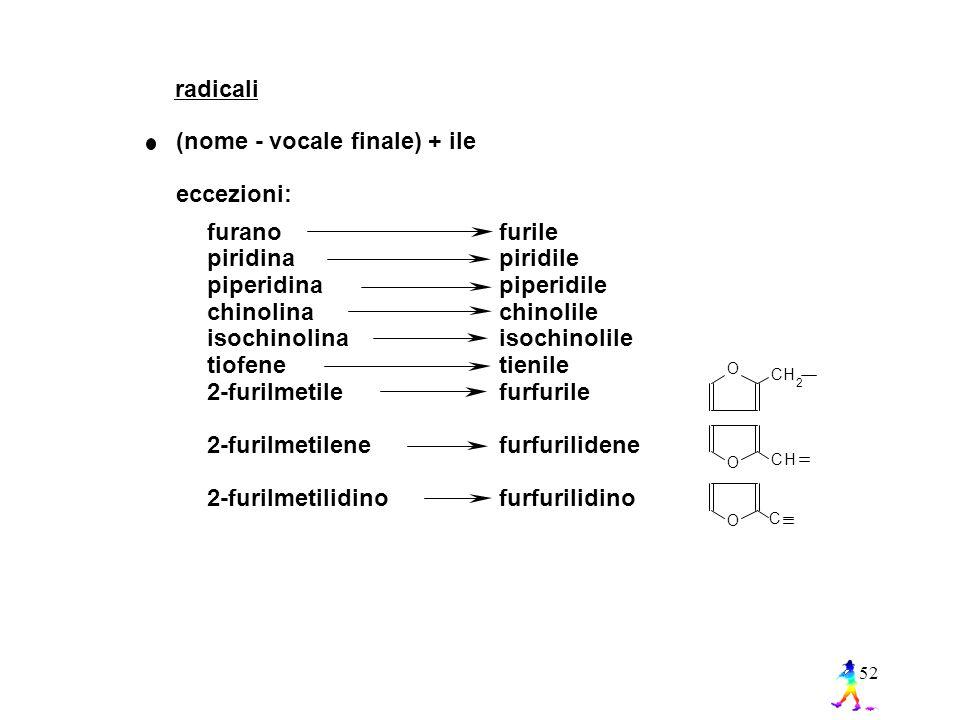 52 radicali (nome - vocale finale) + ile eccezioni: furano piridina piperidina chinolina isochinolina tiofene 2-furilmetile 2-furilmetilene 2-furilmetilidino furile piridile piperidile chinolile isochinolile tienile furfurile furfurilidene furfurilidino O CH 2 O CH O C