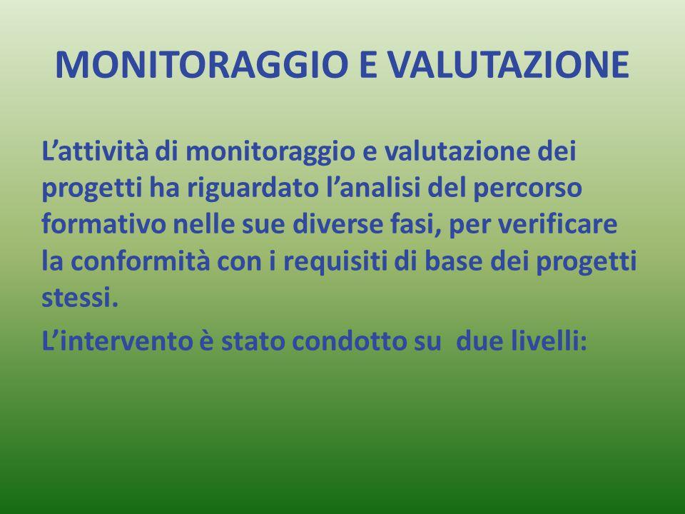 MONITORAGGIO E VALUTAZIONE L'attività di monitoraggio e valutazione dei progetti ha riguardato l'analisi del percorso formativo nelle sue diverse fasi, per verificare la conformità con i requisiti di base dei progetti stessi.