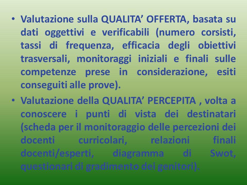 VALUTAZIONE QUADRIMESTRALE Classi prime I Quadrimestre II Quadrimestre ITALIANO MATEMATICA