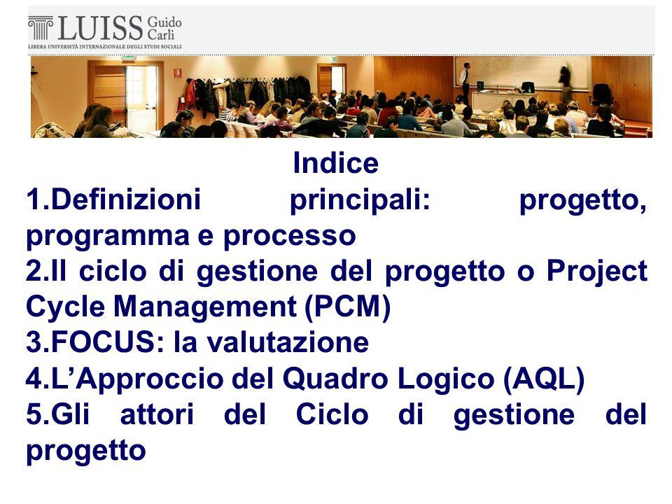 1. Definizioni principali: progetto, programma e processo